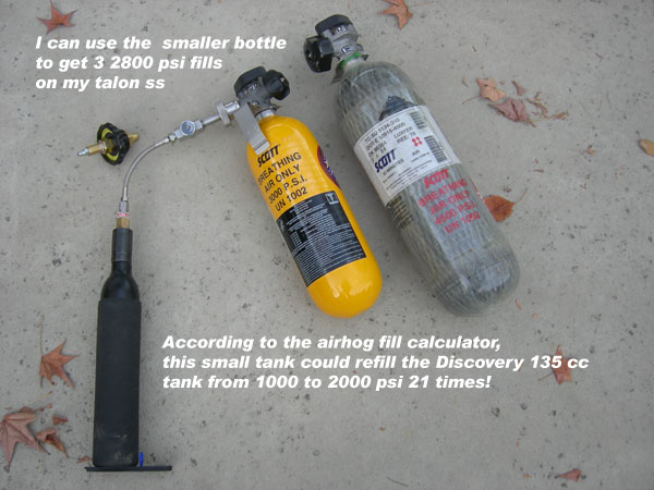 Scba tanks different sizes of valve fitting yellow