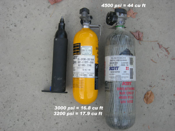 SCBA tanks -- different sizes of valve fitting? - Yellow